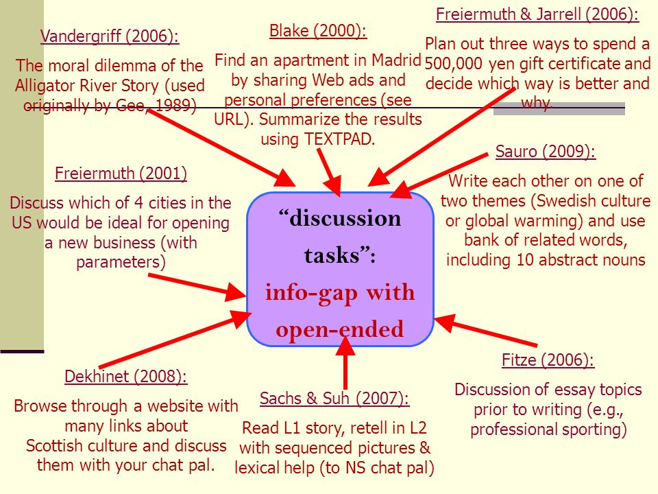 discussion tasks : info-gap with open-ended