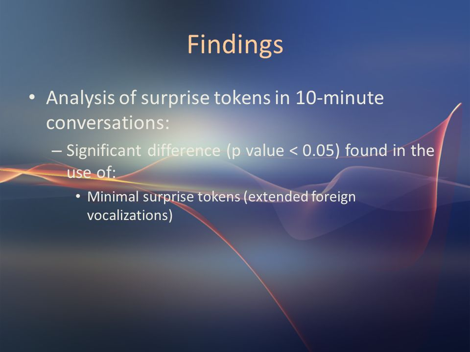 Findings Analysis of surprise tokens in 10-minute conversations: