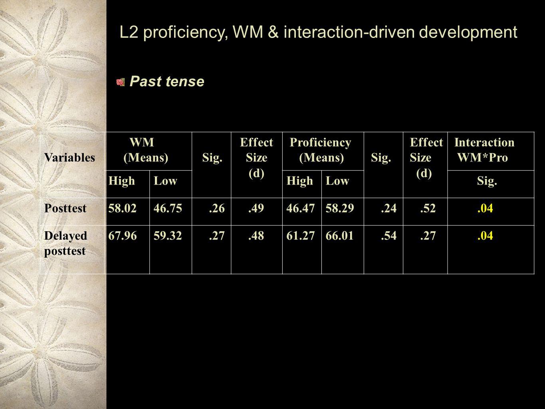 L2 proficiency, WM & interaction-driven development