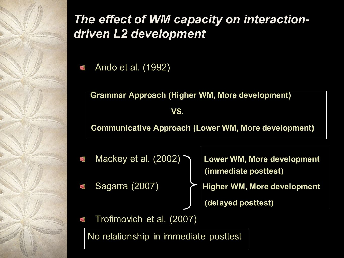 The effect of WM capacity on interaction- driven L2 development