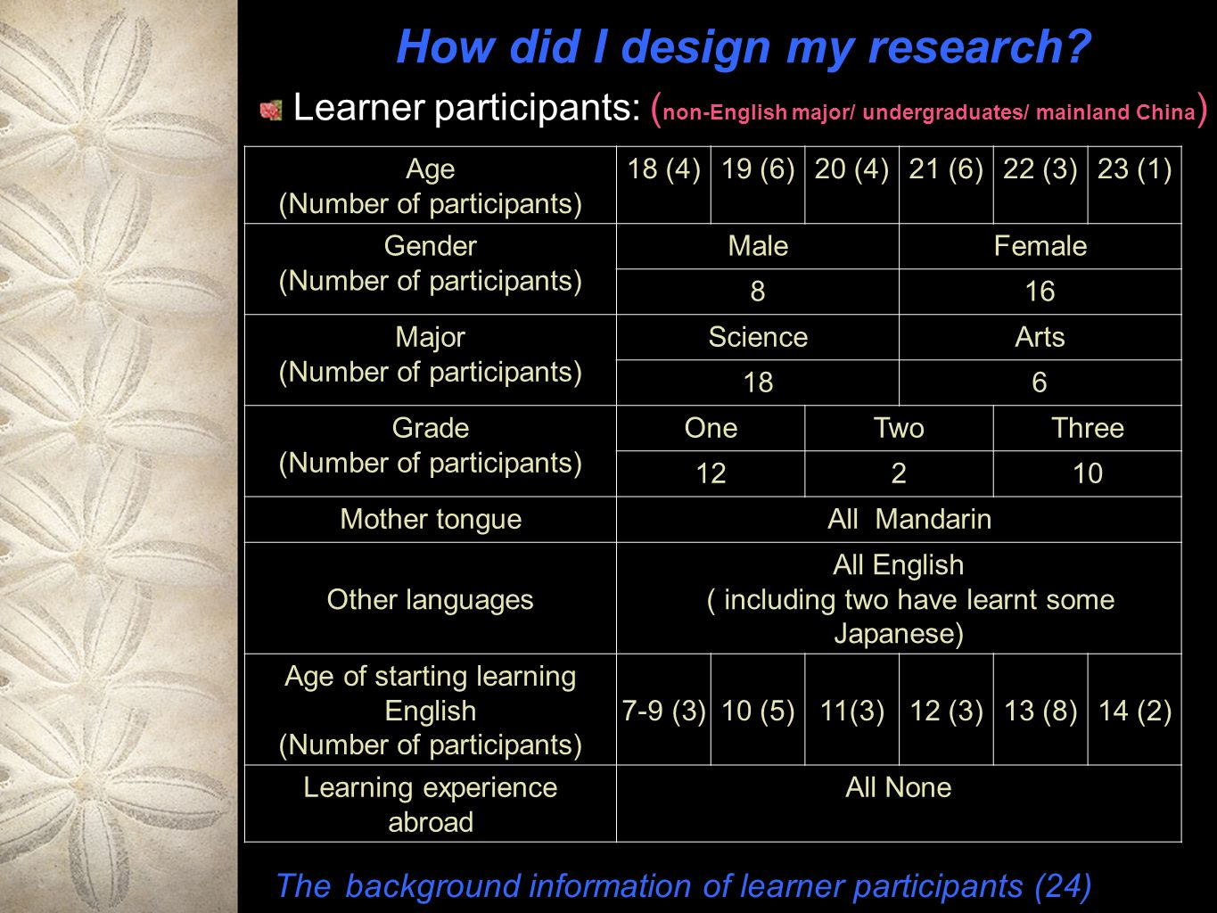 How did I design my research