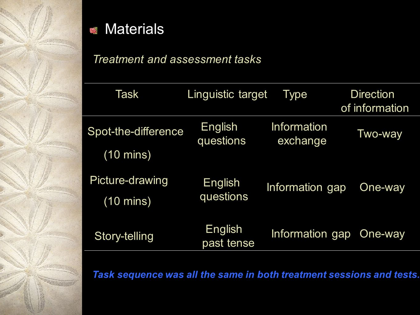 Treatment and assessment tasks