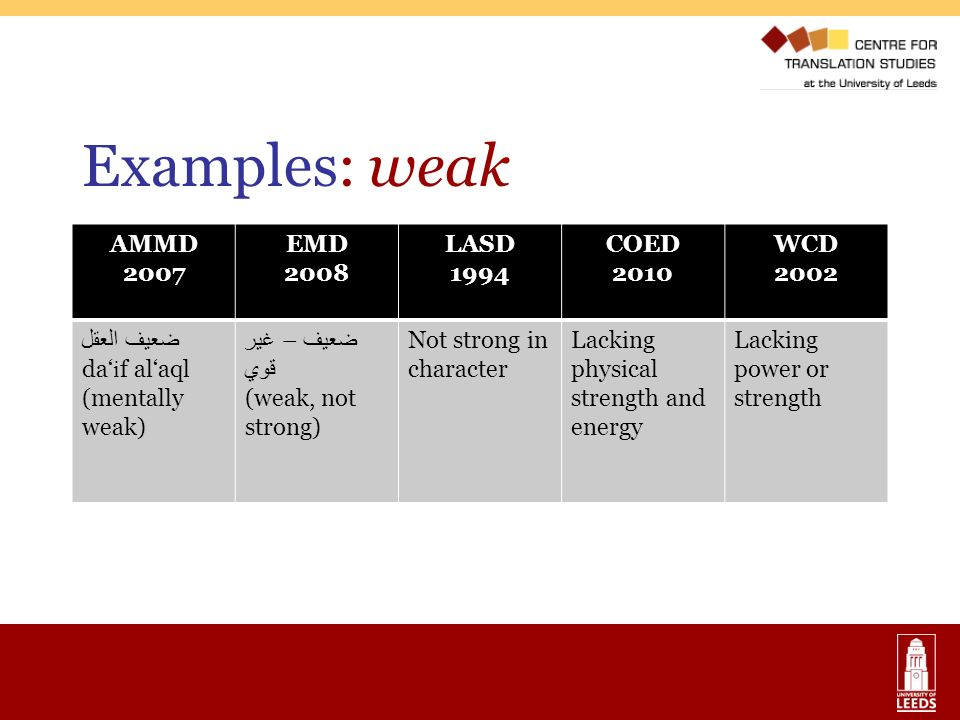 Examples: weak AMMD 2007 EMD 2008 LASD 1994 COED 2010 WCD 2002