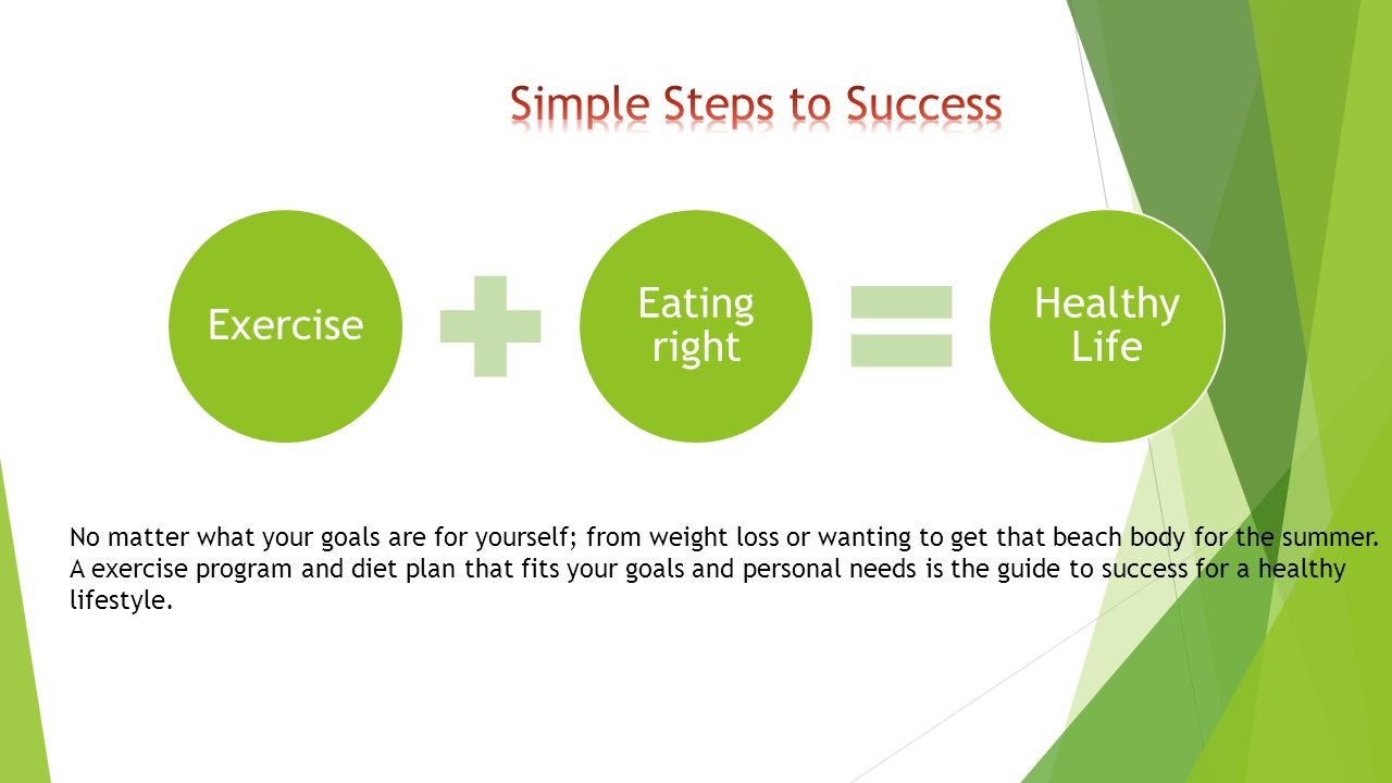 Diet plan for healthy life - 3 Simple Steps To Success