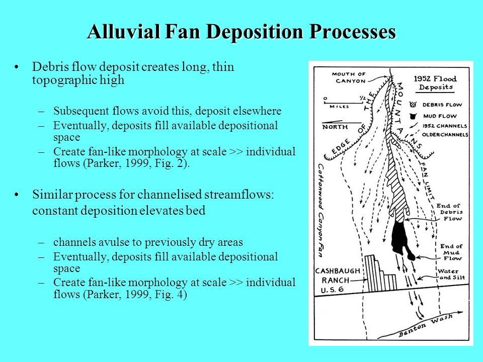 Alluvial Fan Deposition Processes