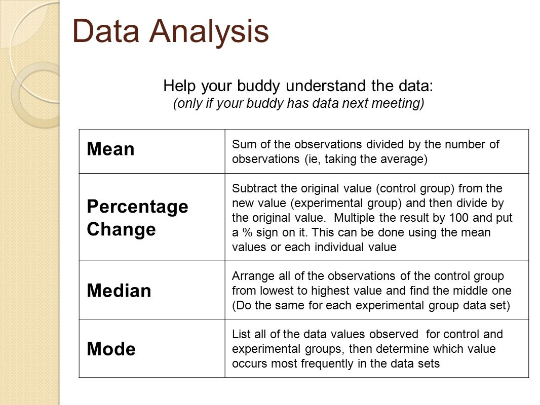 Data Analysis Mean Percentage Change Median Mode Figure 26 Adding The  Percent Change Formula Fig4 How