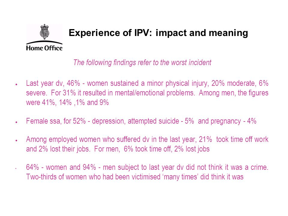 Experience of IPV: impact and meaning