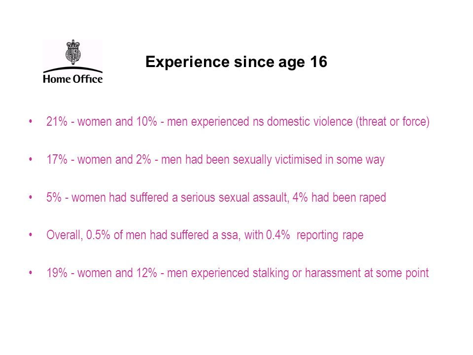 Experience since age 16 21% - women and 10% - men experienced ns domestic violence (threat or force)