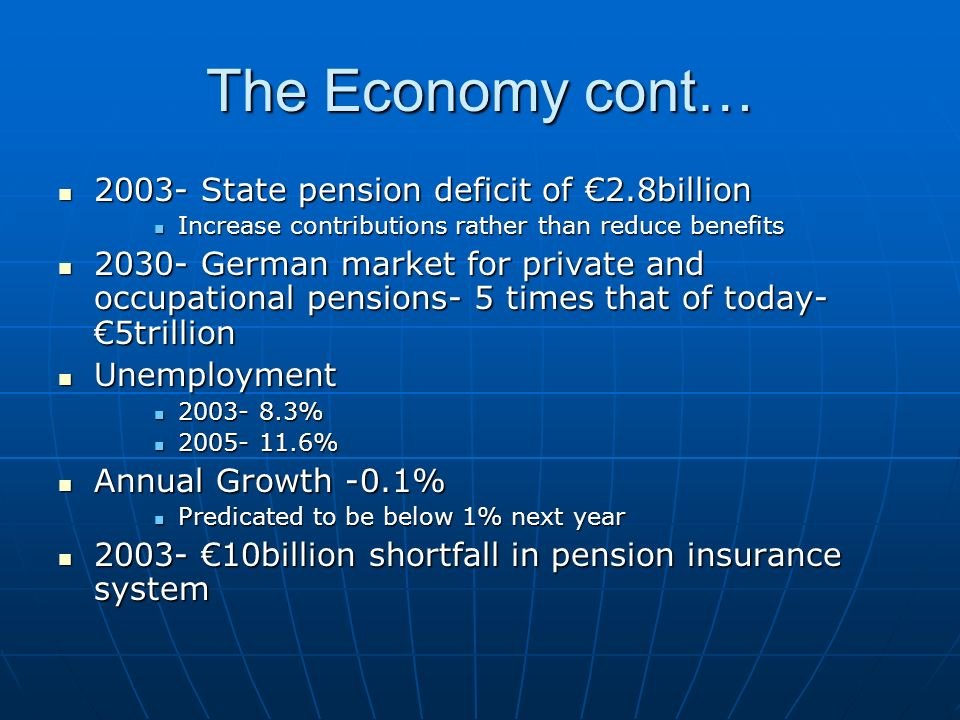 The Economy cont… 2003- State pension deficit of €2.8billion