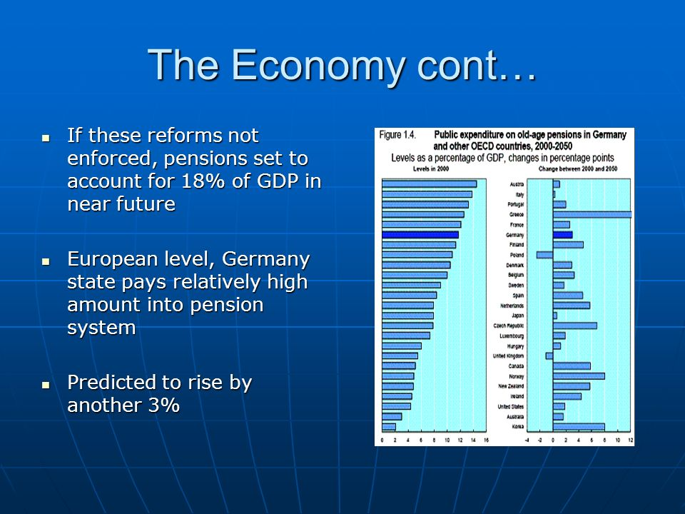 The Economy cont… If these reforms not enforced, pensions set to account for 18% of GDP in near future.
