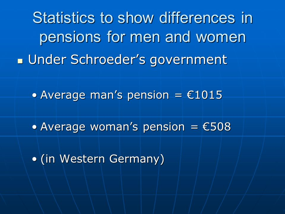 Statistics to show differences in pensions for men and women