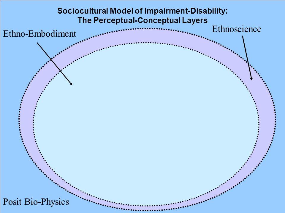 Ethnoscience Ethno-Embodiment Posit Bio-Physics