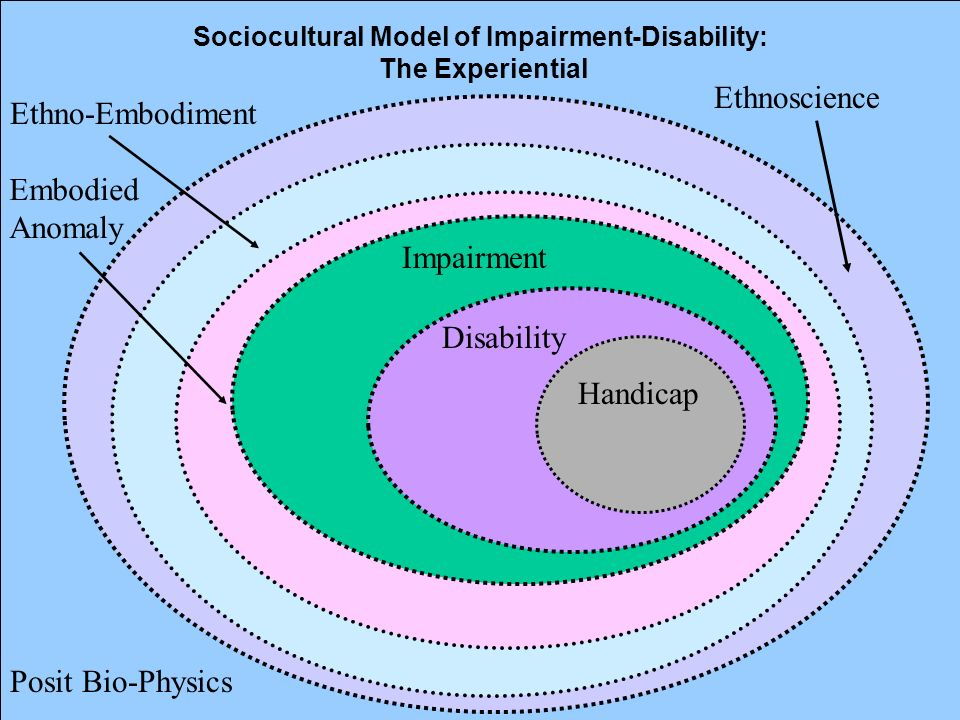 Sociocultural Model of Impairment-Disability: The Experiential