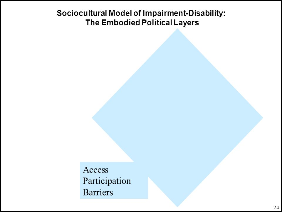 Access Participation Barriers Access Barriers