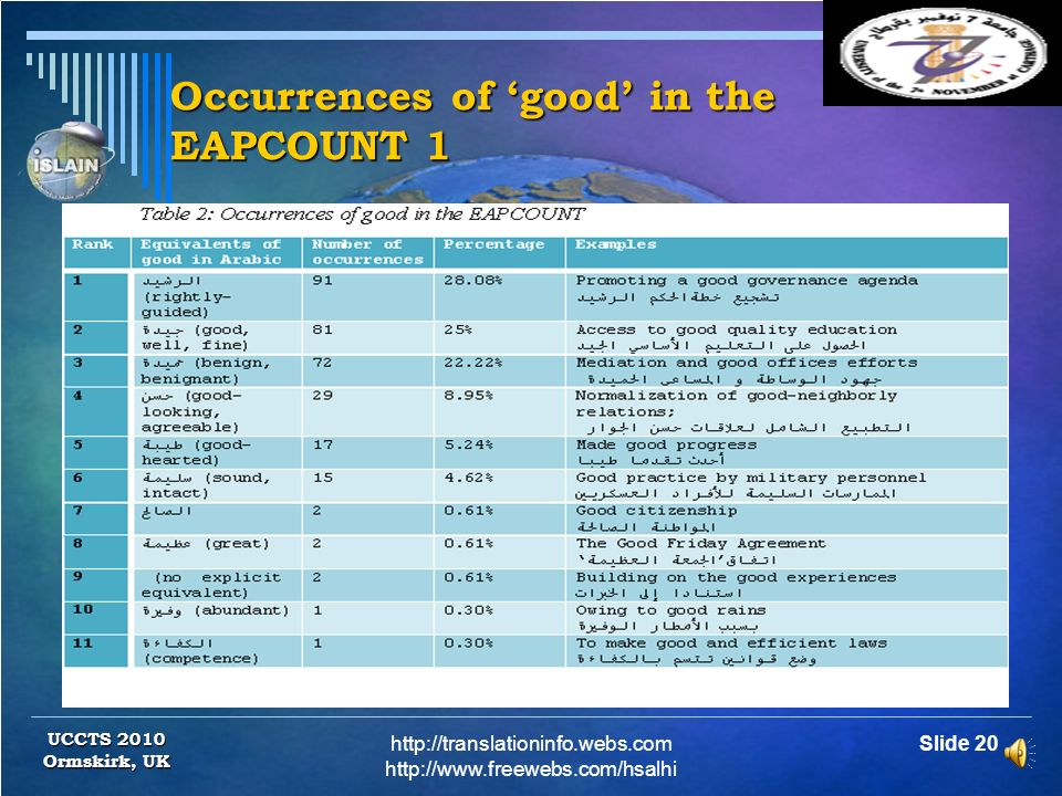 Occurrences of 'good' in the EAPCOUNT 1