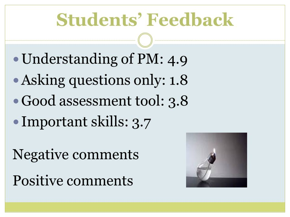 Students' Feedback Understanding of PM: 4.9 Asking questions only: 1.8