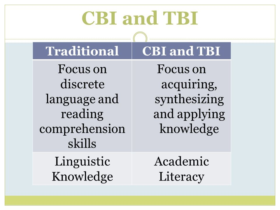 CBI and TBI Traditional CBI and TBI