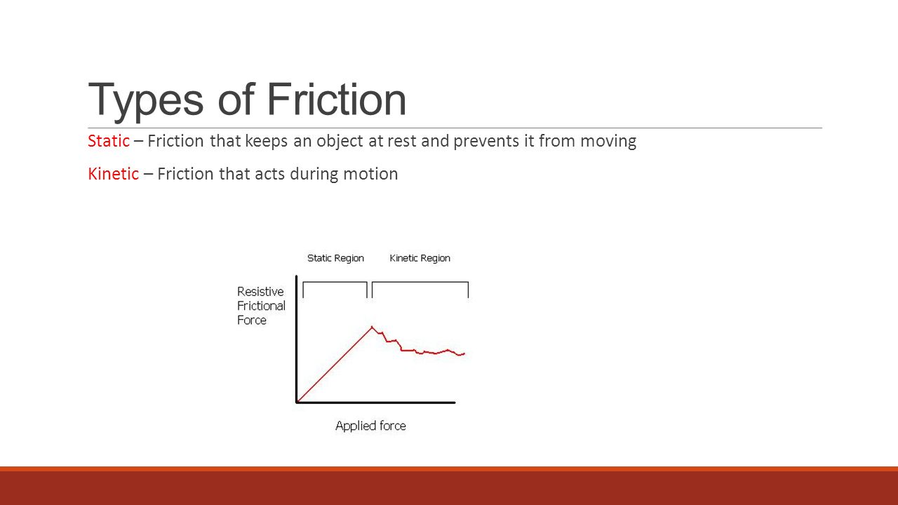 Types of Friction Static – Friction that keeps an object at rest and prevents it from moving.
