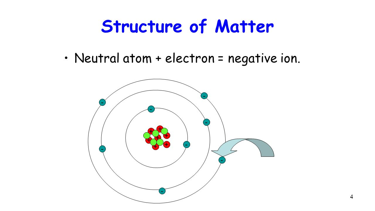 electrical charges and coulomb�s law ppt video online