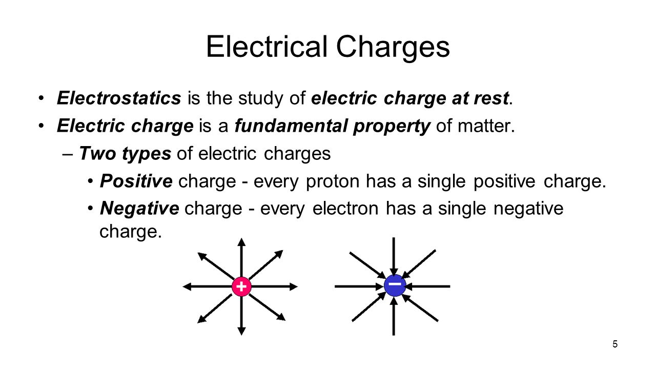 electric charge The development of the concept of electric charge: electricity from the greeks to coulomb duane roller and duane h d roller p morrison, reviewer.