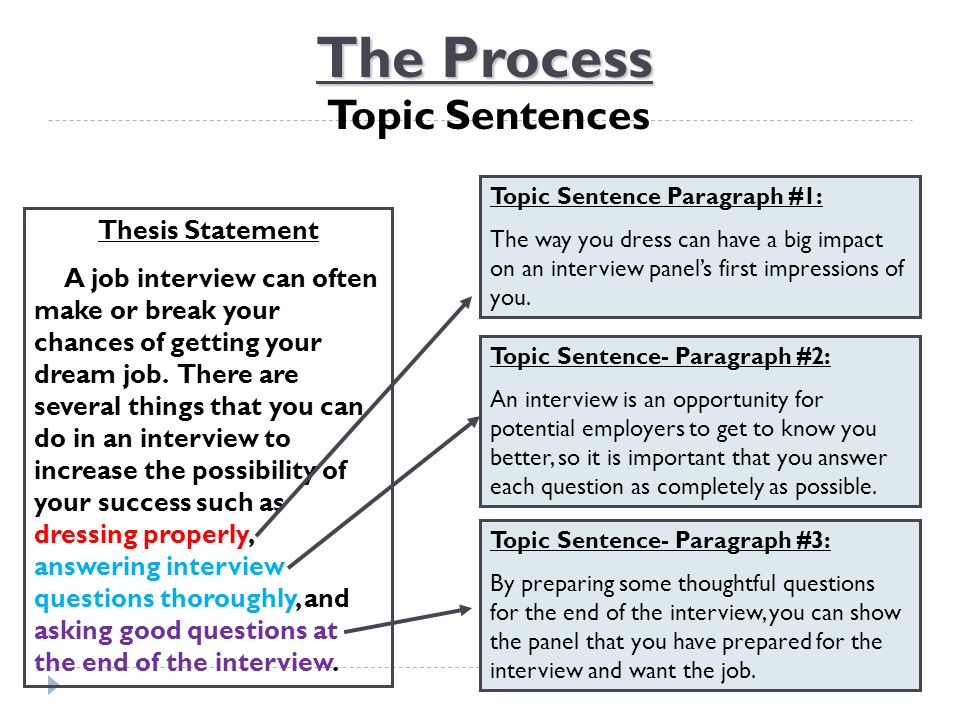 thesis statement for informative research paper Thesis statements and introductions etc (literary analysis paper, research paper on a literary subject) thesis statement overview of your paper's.