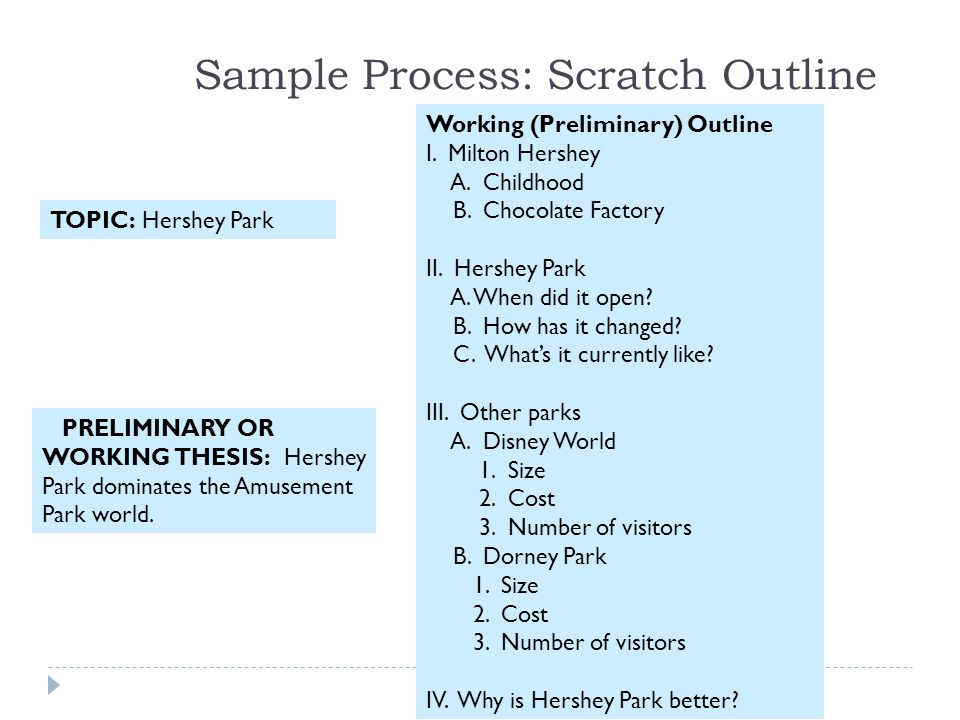 Scratch Outline For Thesis