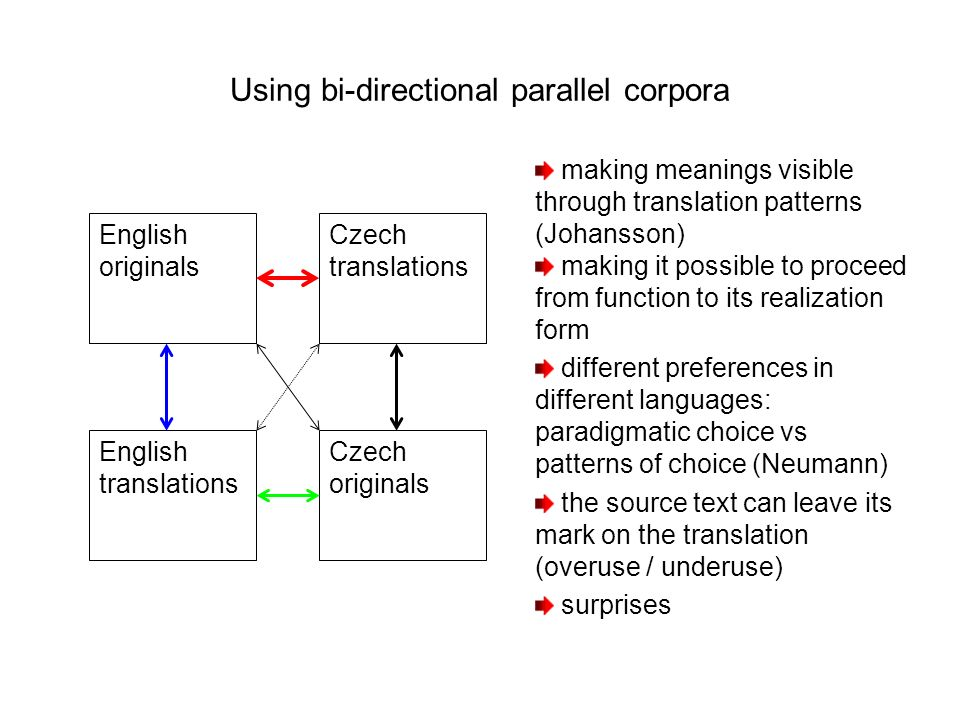 Using bi-directional parallel corpora