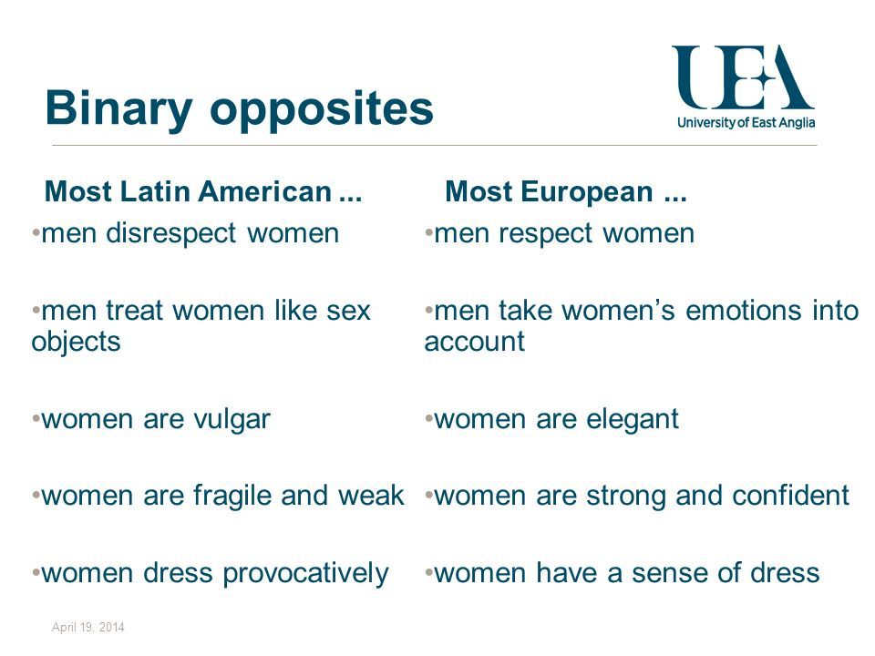 Binary opposites Most Latin American ... Most European ...
