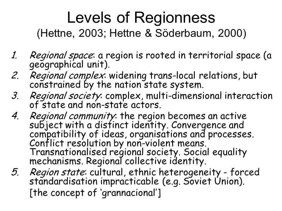Levels of Regionness (Hettne, 2003; Hettne & Söderbaum, 2000)