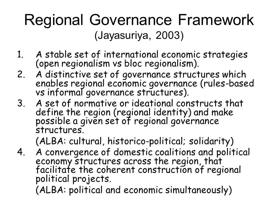 Regional Governance Framework (Jayasuriya, 2003)