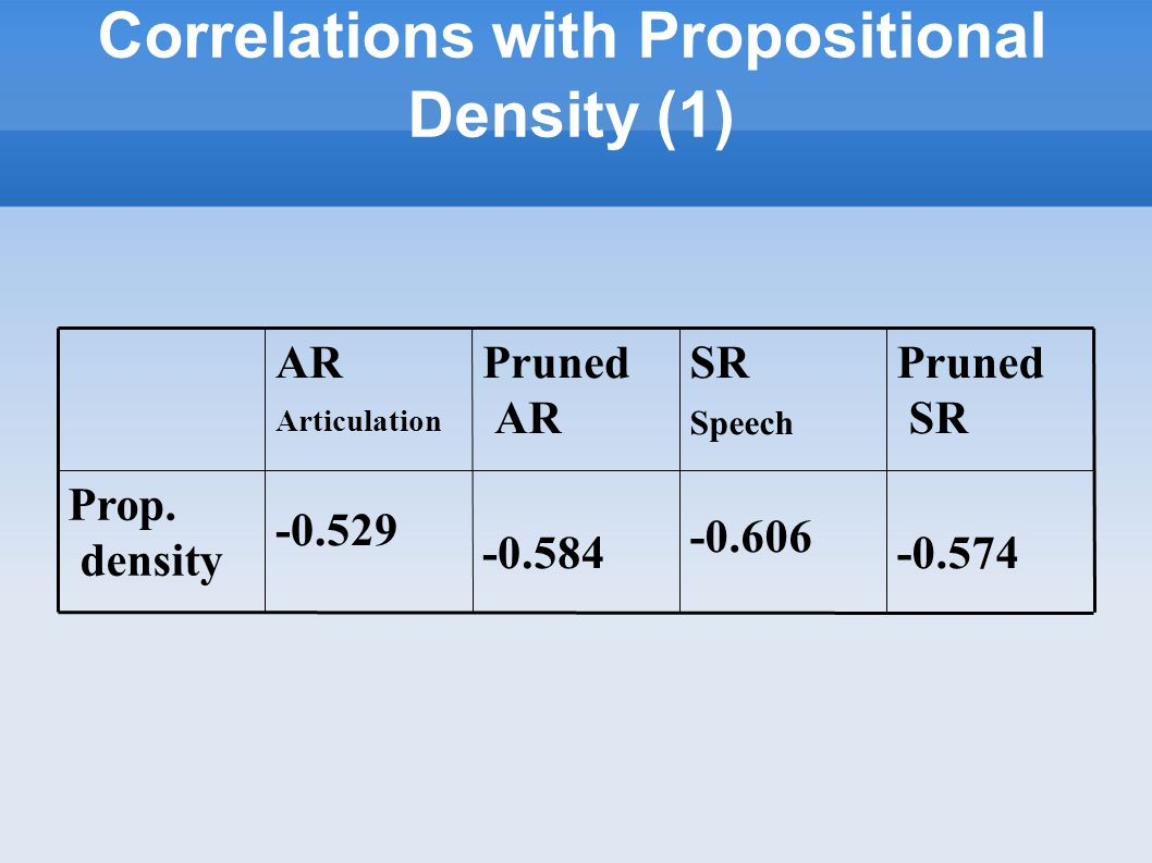 Correlations with Propositional Density (1)