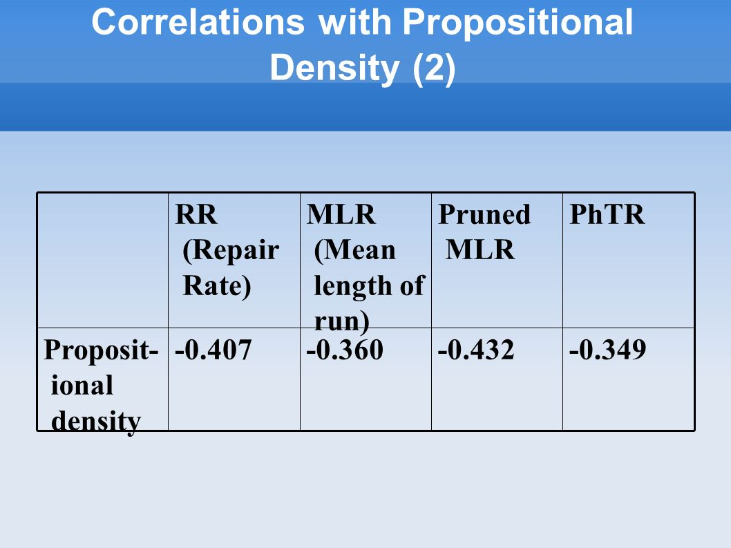 Correlations with Propositional Density (2)