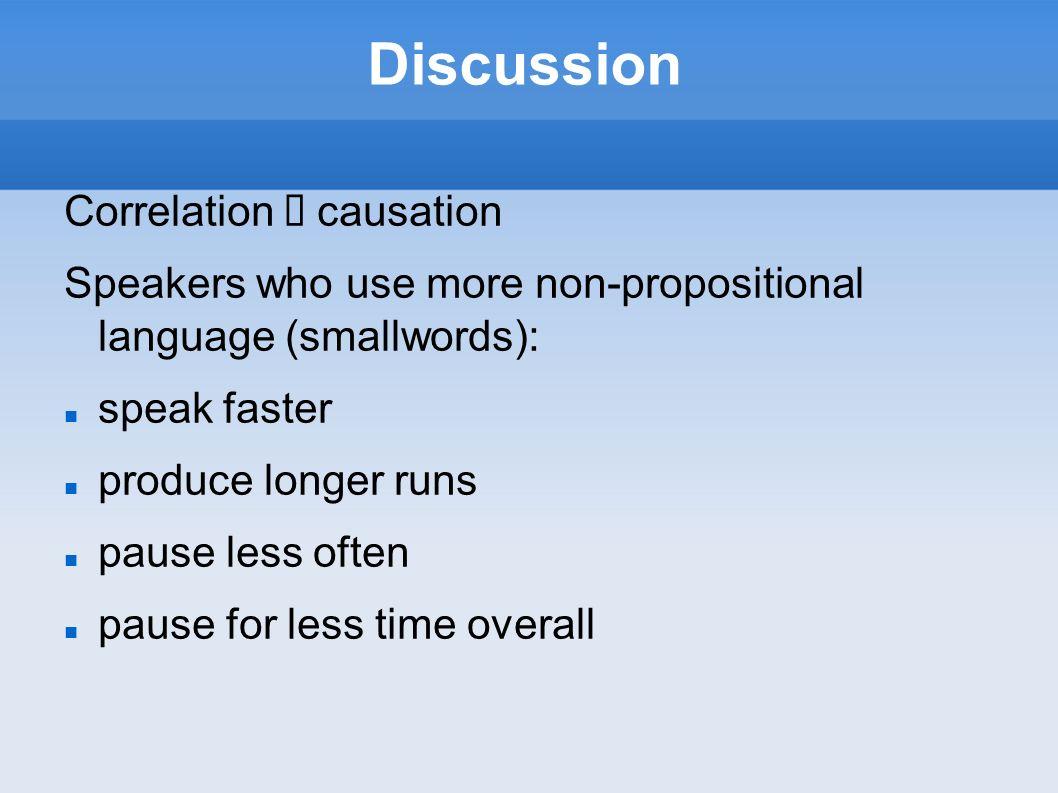 Discussion Correlation ≠ causation