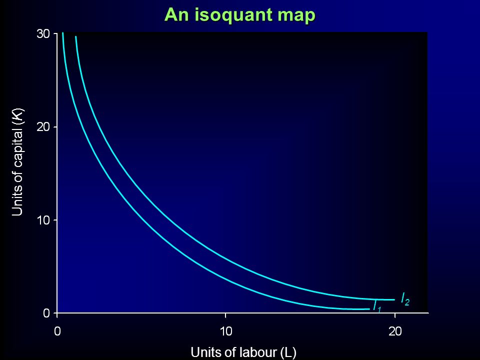 An isoquant map Units of capital (K) I2 I1 Units of labour (L)