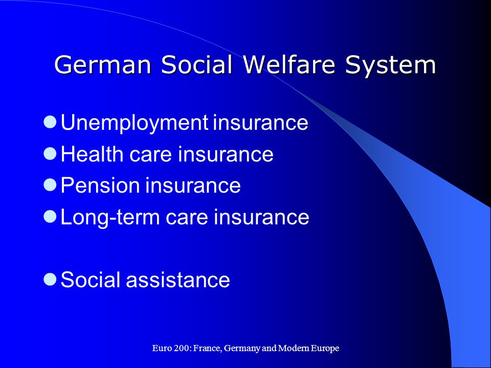 German Social Welfare System
