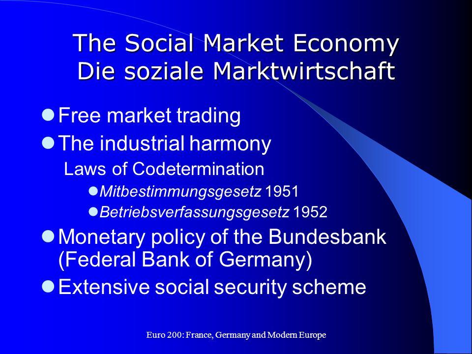 The Social Market Economy Die soziale Marktwirtschaft