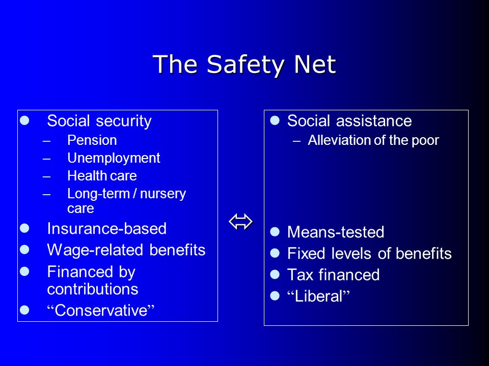  The Safety Net Social security Insurance-based Wage-related benefits