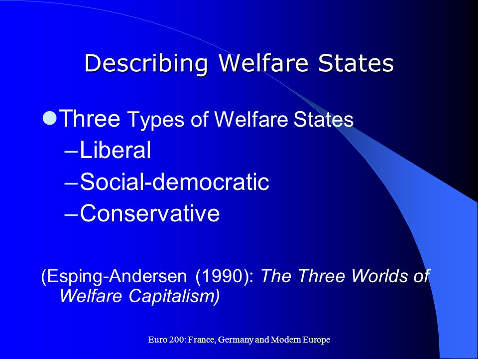 Describing Welfare States
