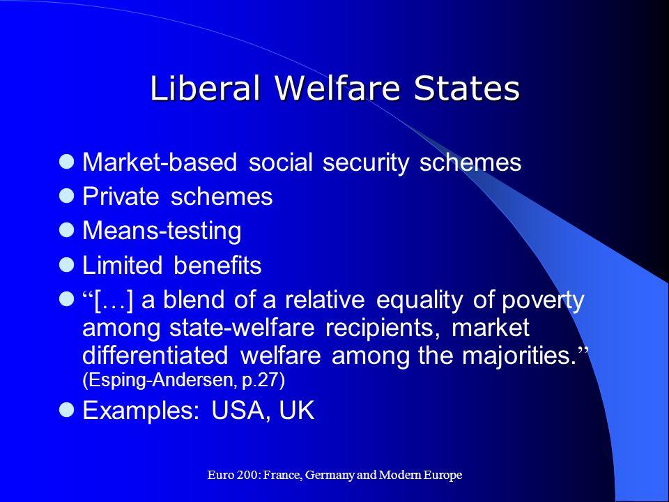 Liberal Welfare States
