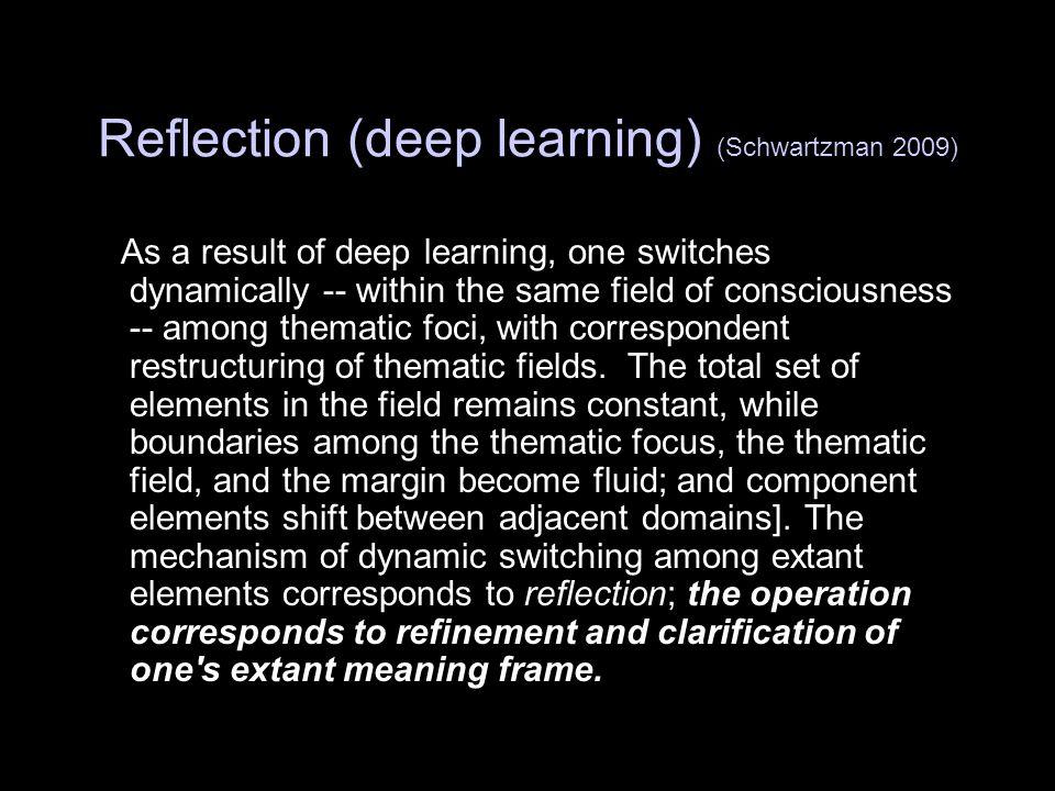 Reflection (deep learning) (Schwartzman 2009)