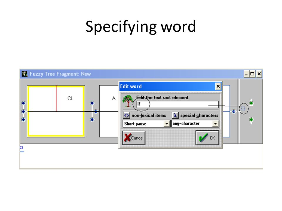 Specifying word
