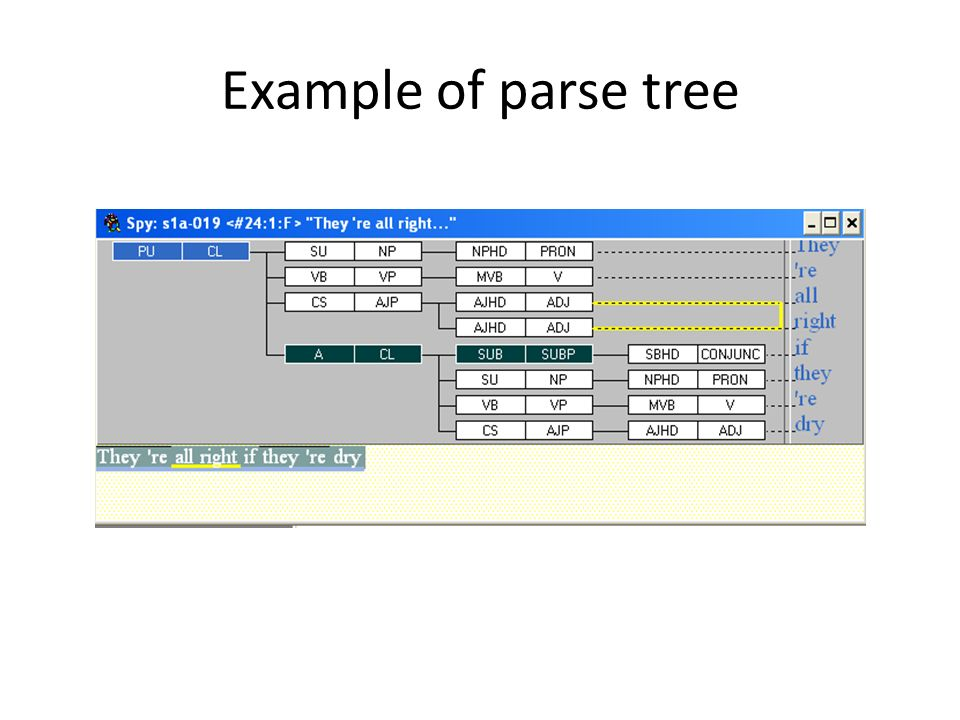 Example of parse tree