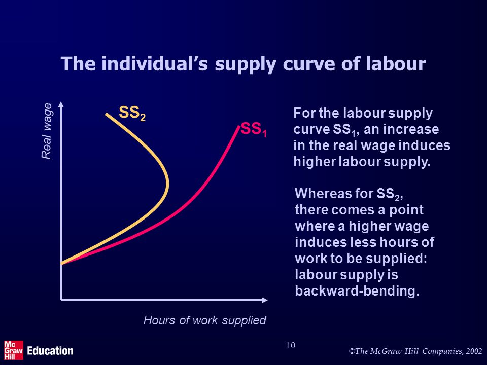 Labour supply in aggregate