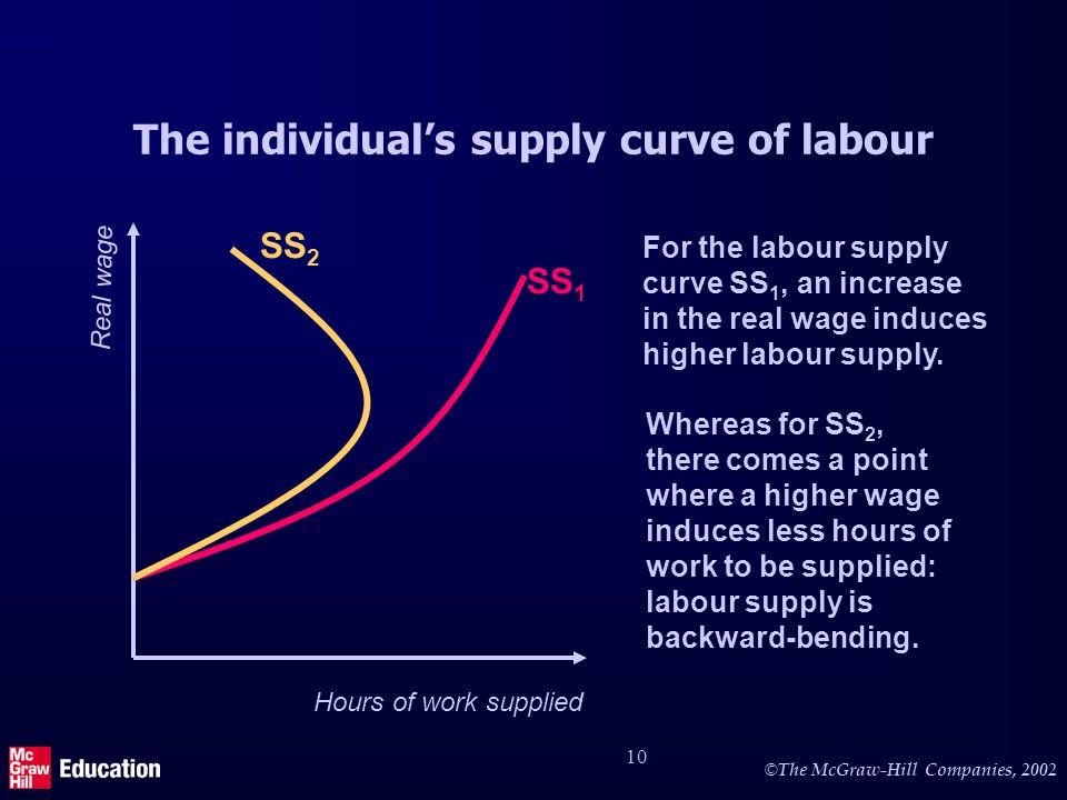 Labour supply in aggregate