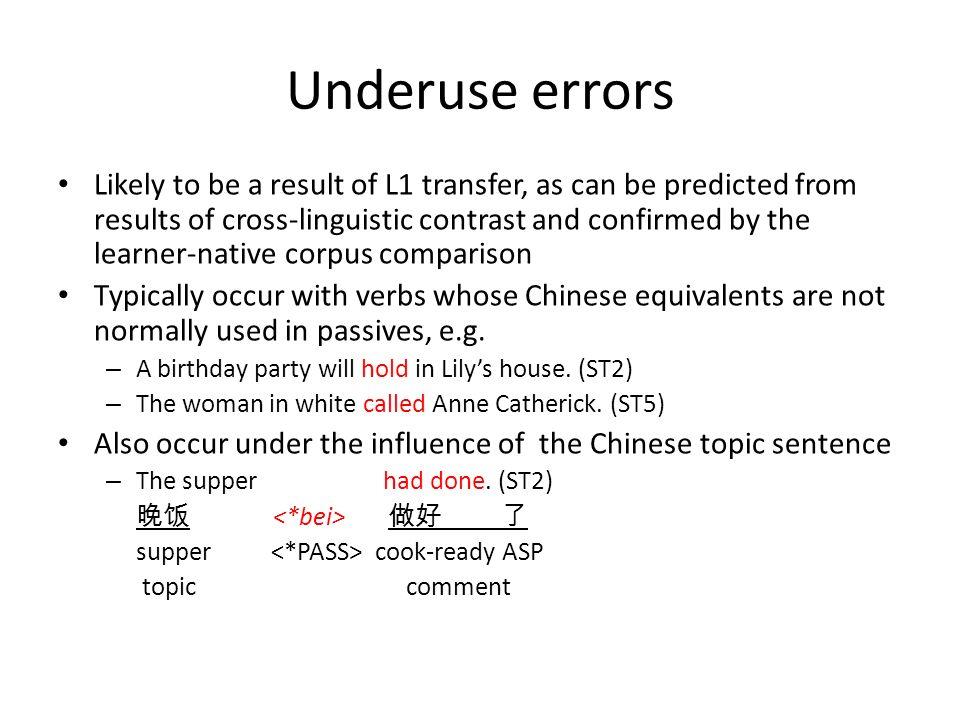 Underuse errors