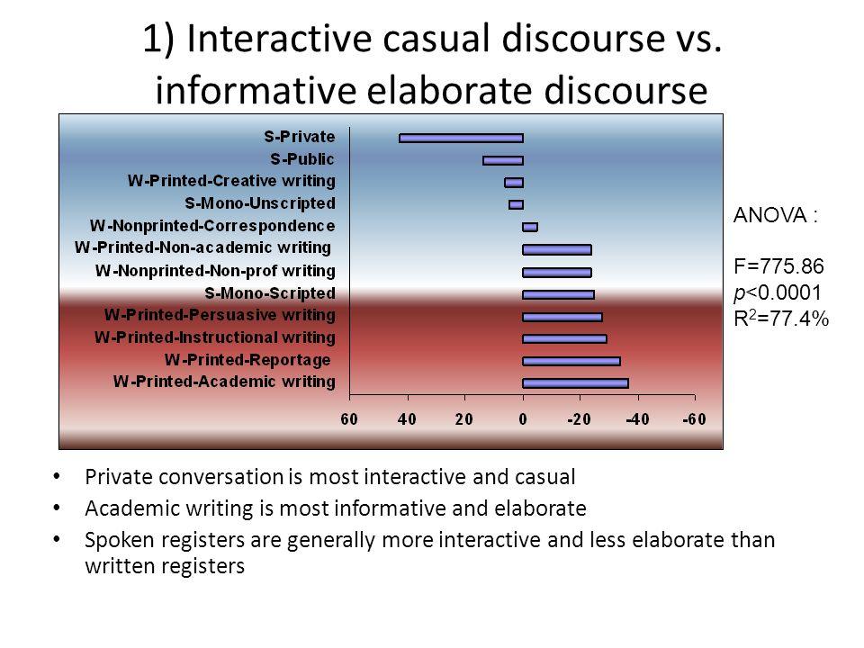 1) Interactive casual discourse vs. informative elaborate discourse