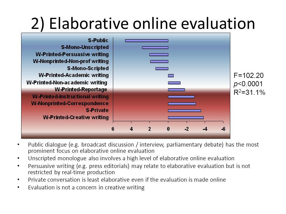 2) Elaborative online evaluation