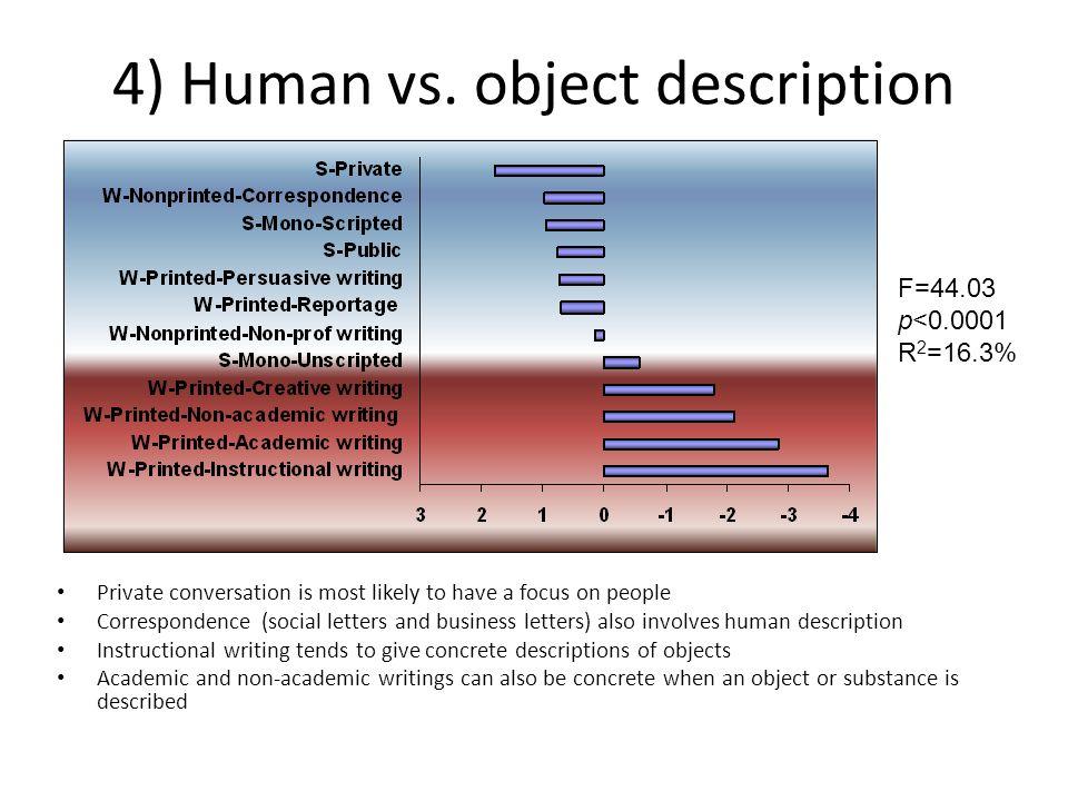 4) Human vs. object description