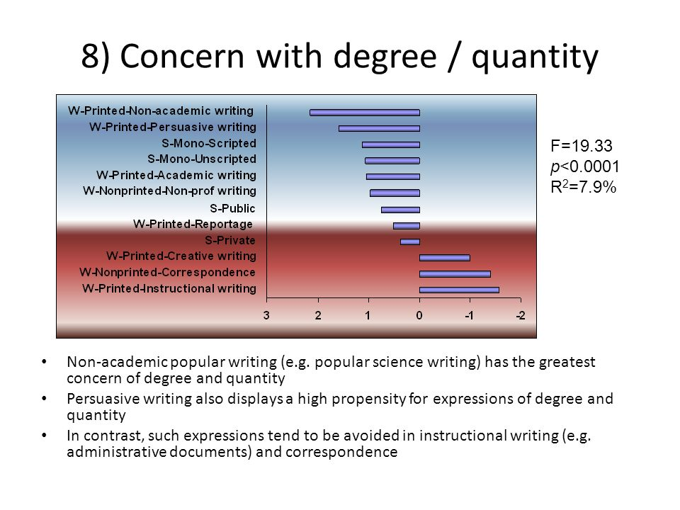 8) Concern with degree / quantity
