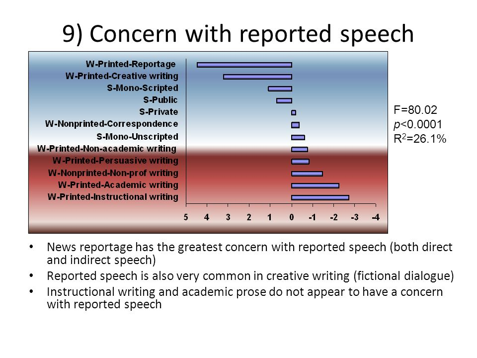 9) Concern with reported speech